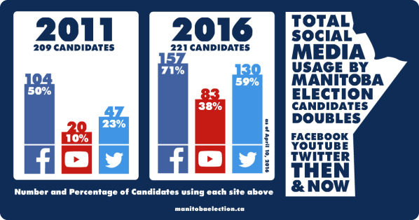 social_media_infographic_large